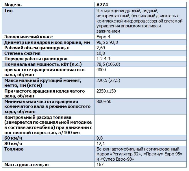 таблица евотек.jpg